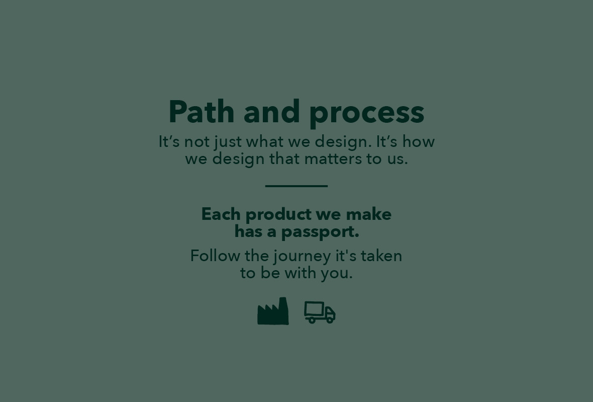 'Path and Process' copy for So Watt industrial designers
